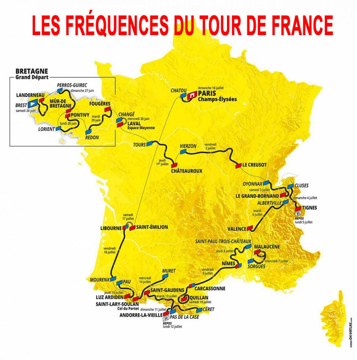 SWL…Les fréquences du tour de France…SWL
